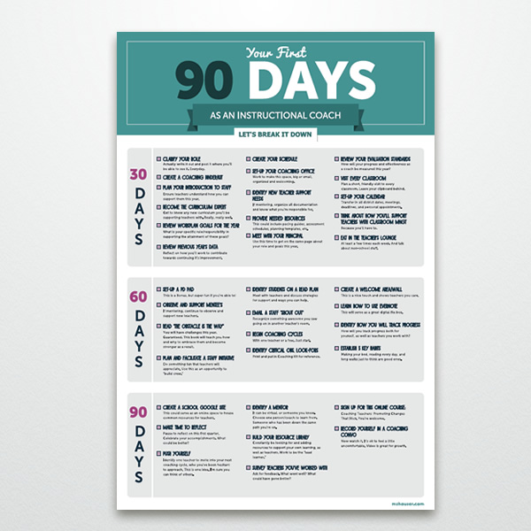 The journey of a first year coach part one ms houser for First 90 day plan template